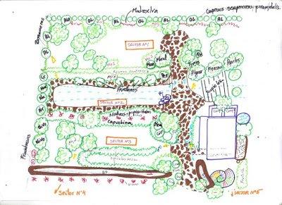 Diseño Bosque Comestible Patic Bosc por la Red Ibérica de Bosques