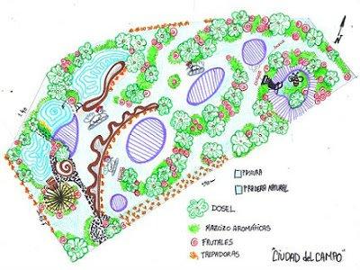 Diseño bosque comestible ciudad del campo