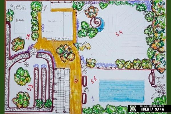 Diseño del Jardín Comestible